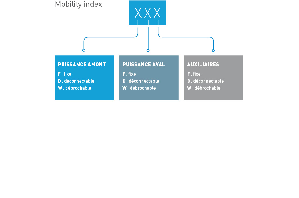 mobility_index